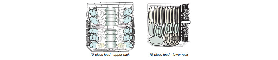 An example of a proper loading pattern for a 10-place load in a 2 rack dishwasher.