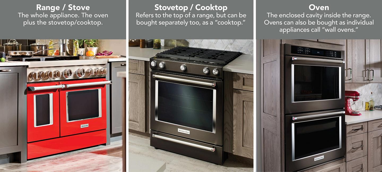 Range vs. stovetop vs. oven infographic
