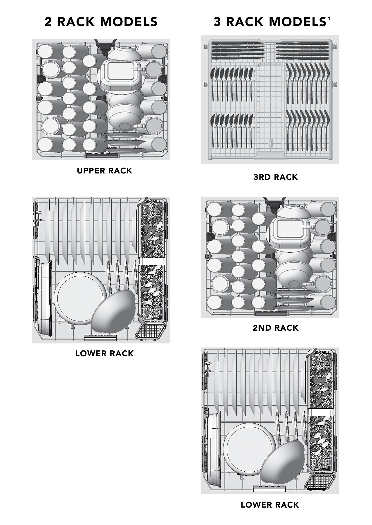 Illustration of a properly loaded dishwasher