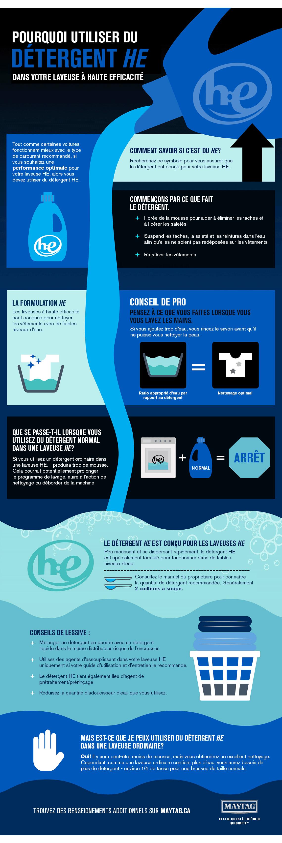 Apprenez comment et pourquoi utiliser un détergent haute efficacité (HE) dans votre laveuse?