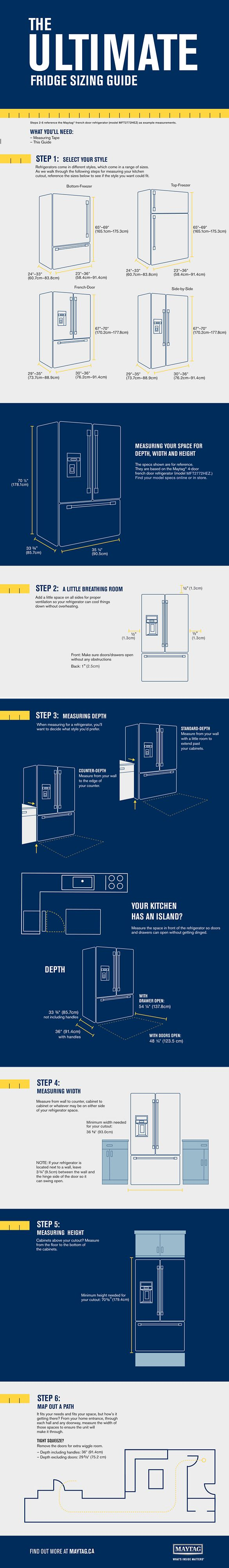 Refrigerator dimensions infographic from Maytag.