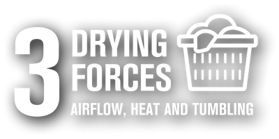 3 Drying Forces