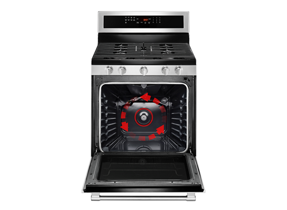 Convection oven type