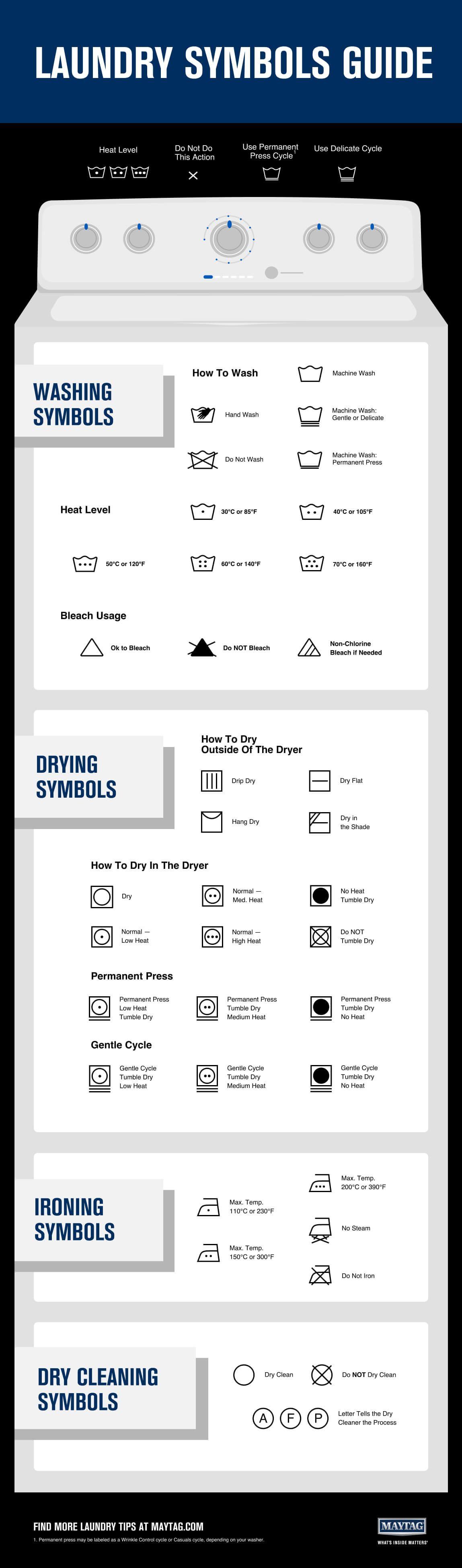 Decoding Laundry Symbols Maytag