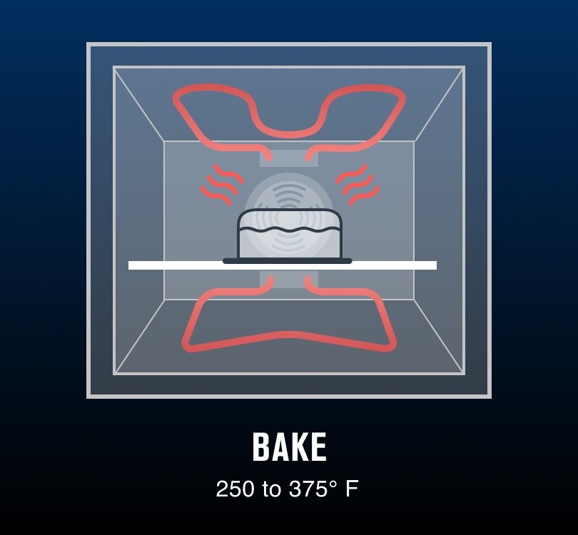 Cake cooking in the oven with the top and bottom elements heated up