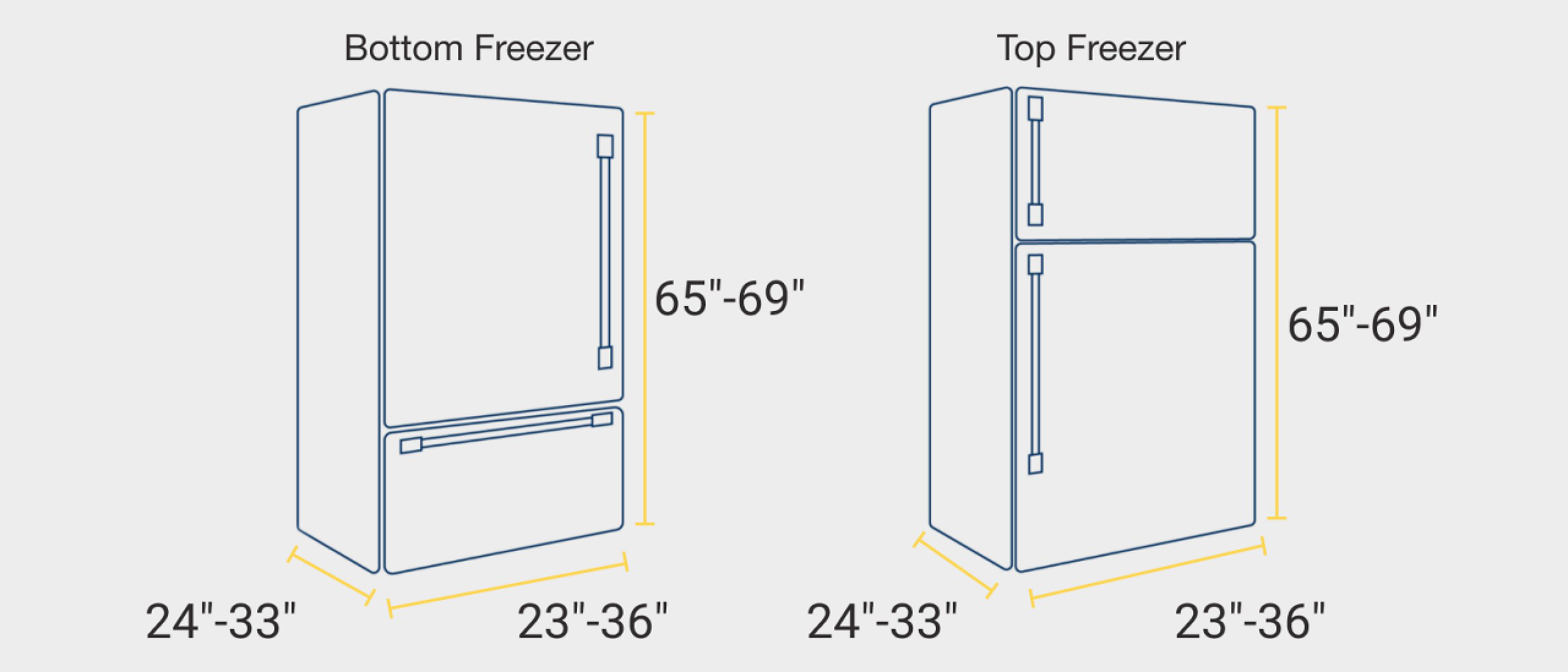 Bottom freezer and top freezer refrigerator measurements