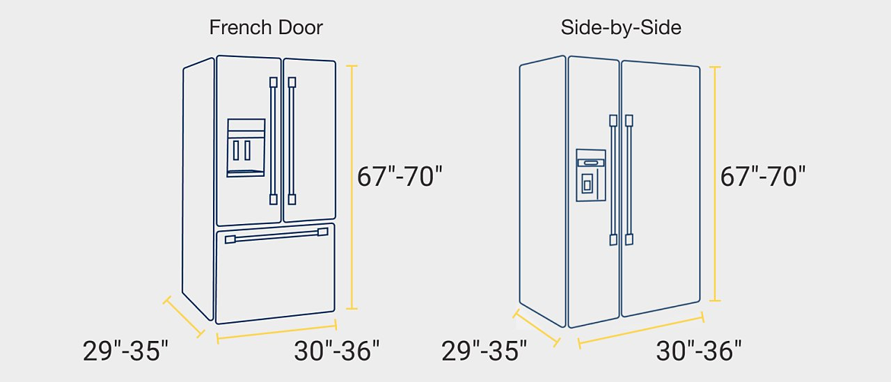 French door and side-by-side refrigerator measurements