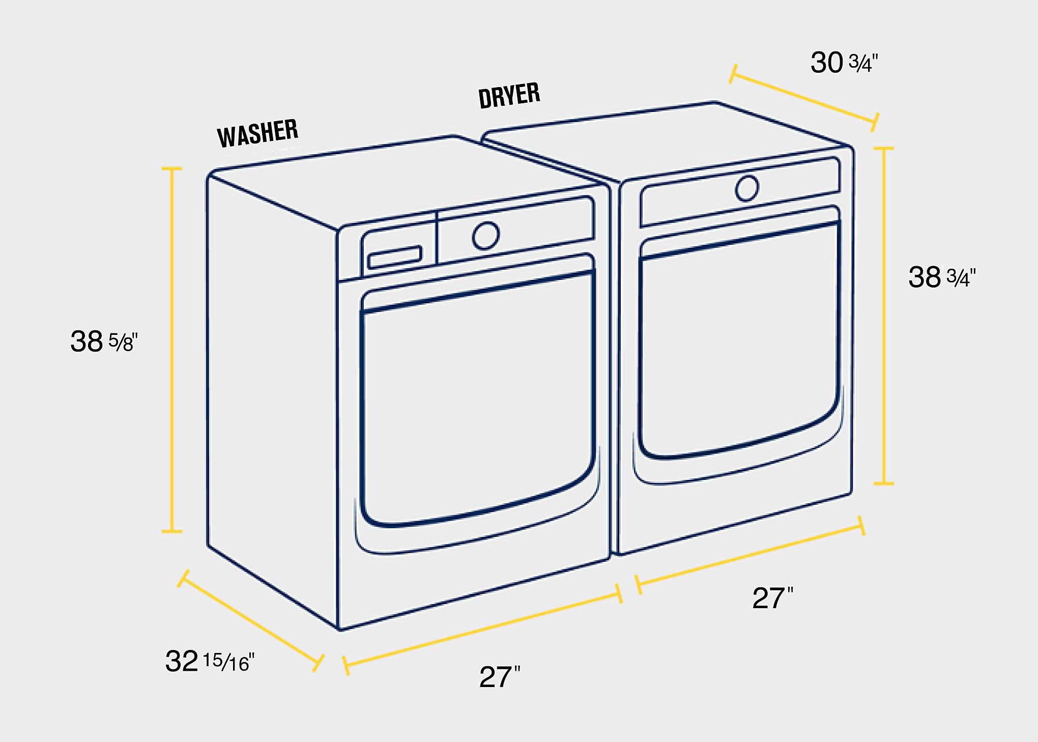 Sample measurements for a front load laundry pair