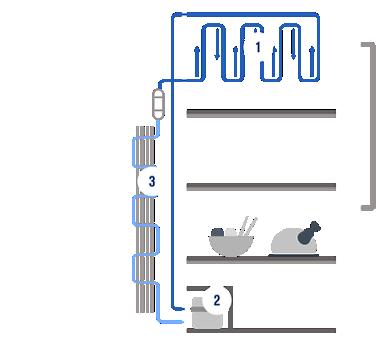 Infographie du réfrigérateur