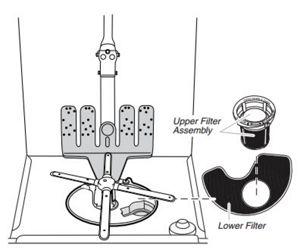 Le système à filtre triple se compose de 2 pièces, un filtre supérieur et un filtre inférieur.