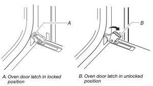 Repérez les verrous de la charnière de la porte du four dans les deux coins de la porte du four.