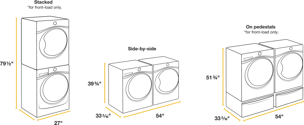 Measure for proper washer and dryer size