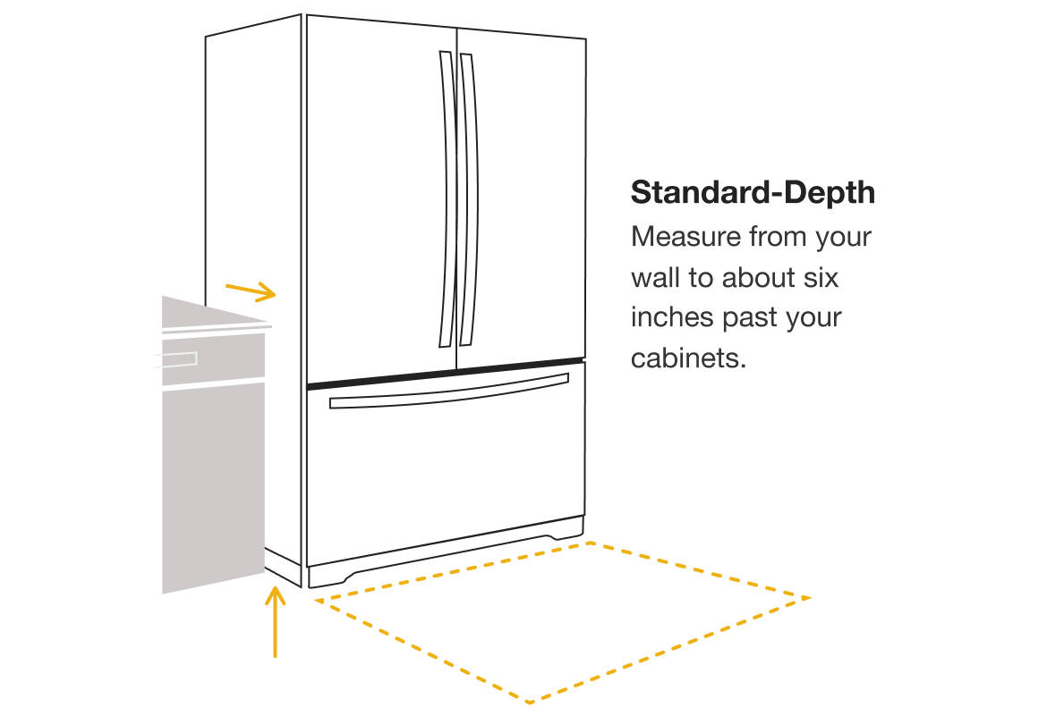What S The Standard Refrigerator Size How To Find Right Dimensions For Your Kitchen