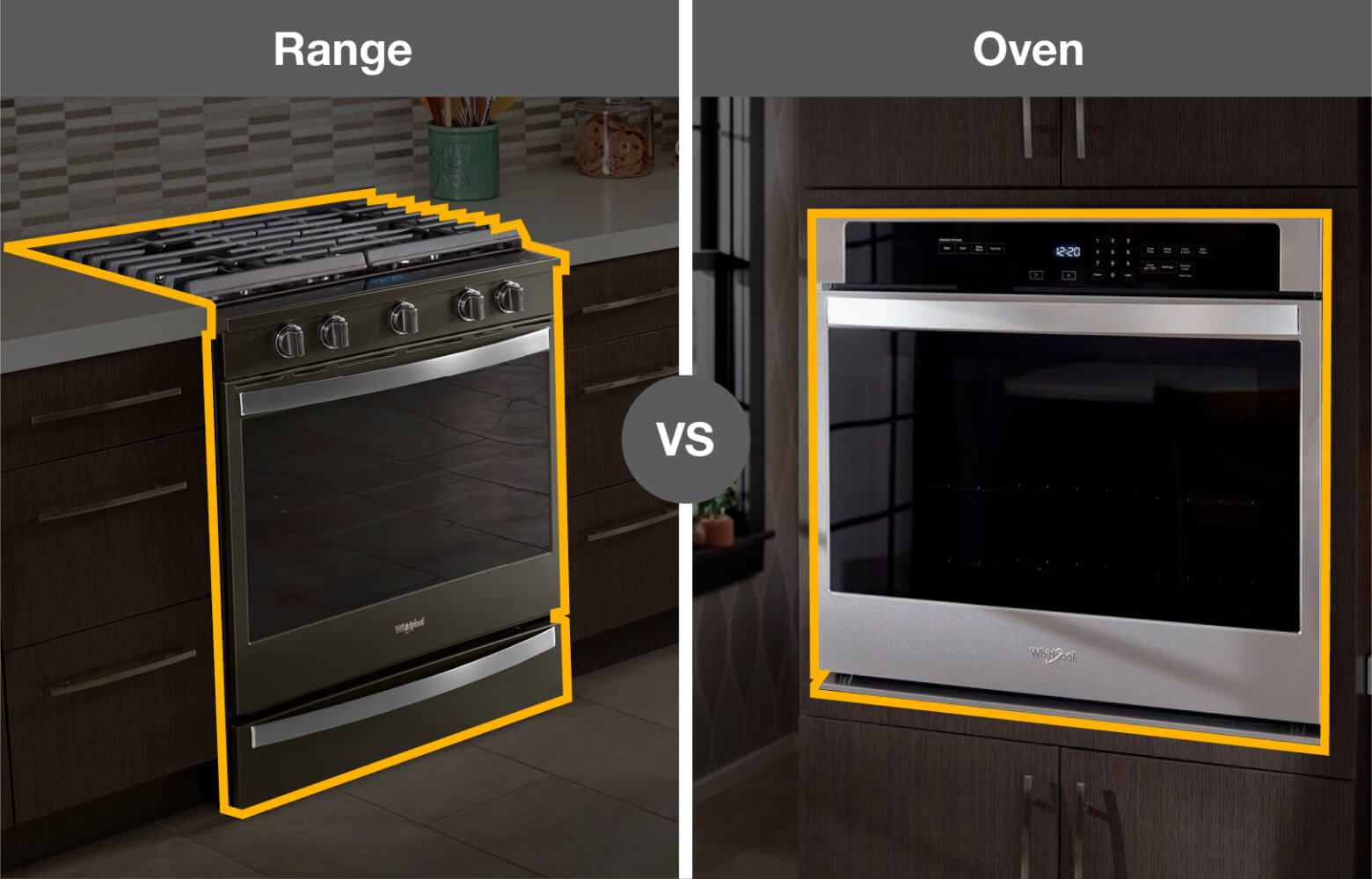 Whirlpool® kitchen range and wall oven with outline