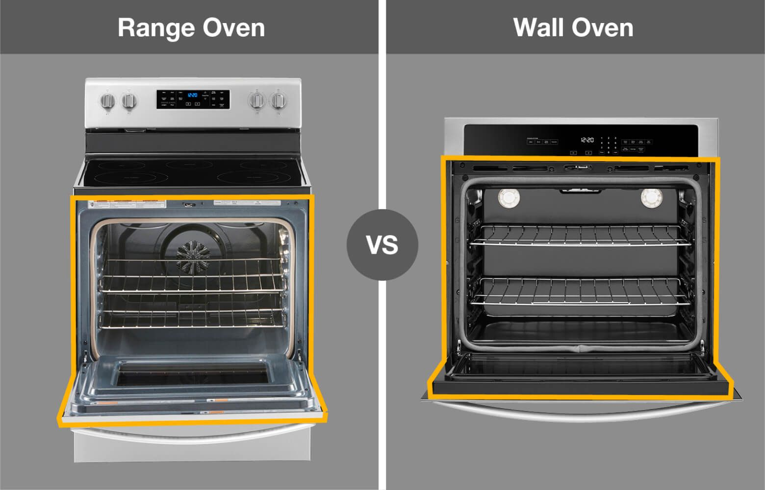 Whirlpool® kitchen range and oven with outline