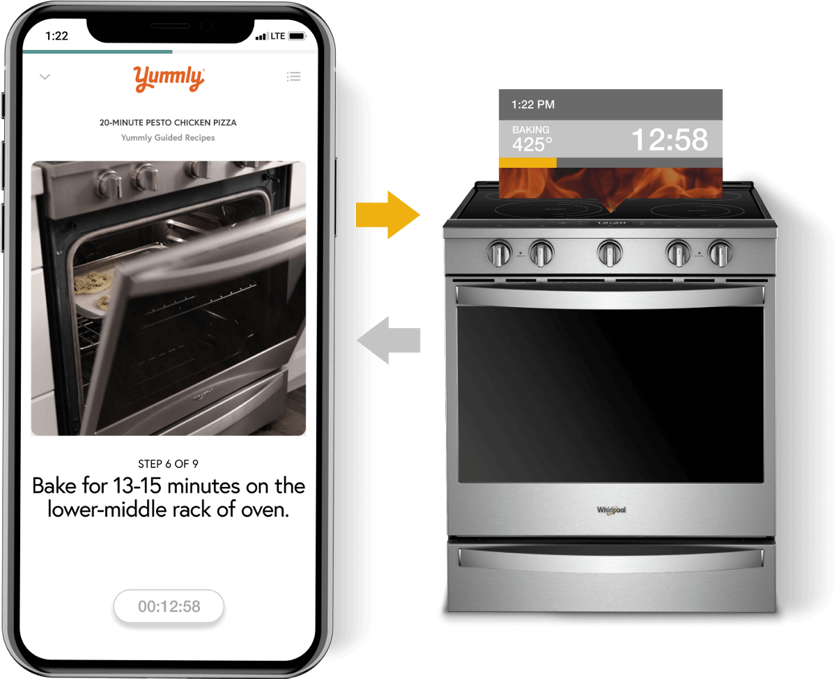 Smartphone sending cook time from the Yummly® app to a Whirlpool® Smart Range