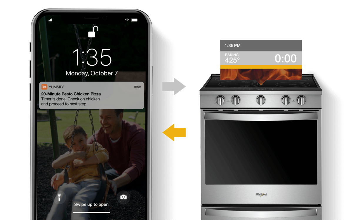Smartphone with a notification from the Yummly® app