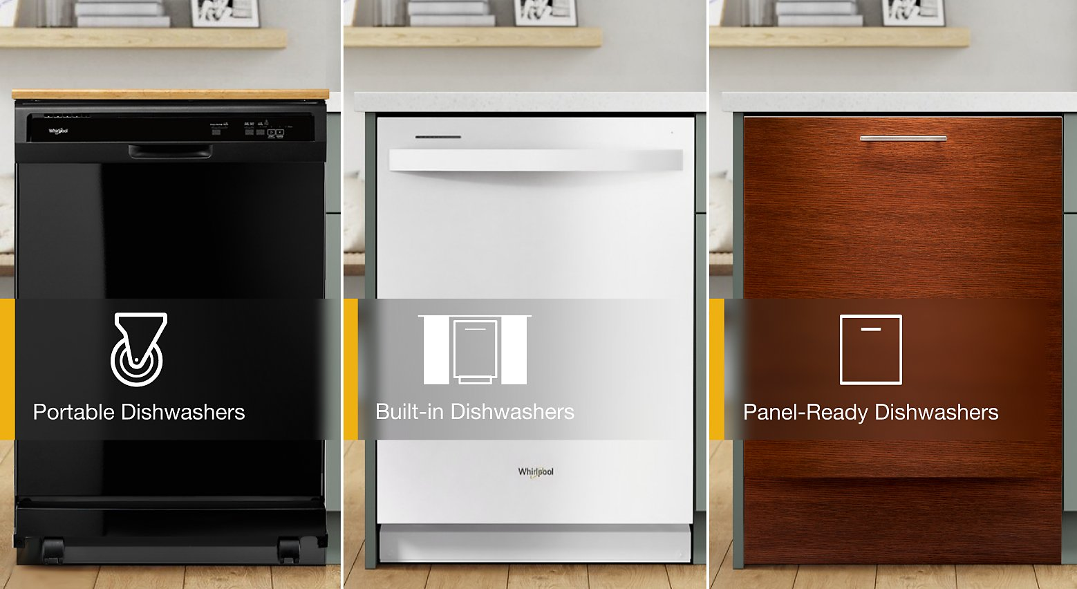 Different types of dishwashers by installation